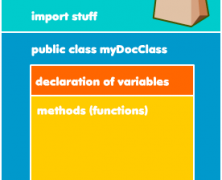 AS3 DocumentClass in Plain English